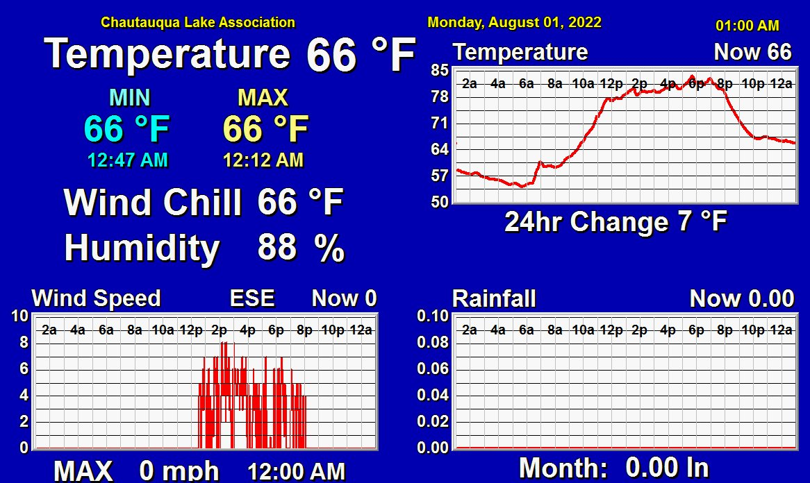 Chautauqua Buffalo Channel 7 Weather Tracker